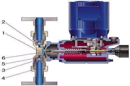 实验室废水处理设备部件计量加药泵使用注意事项